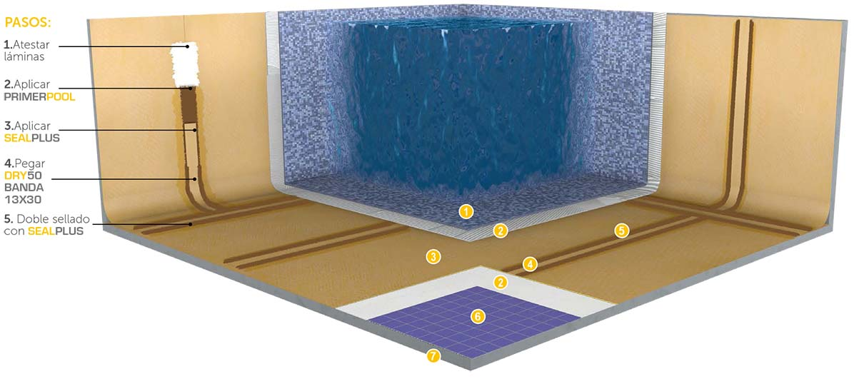 Pool waterproofing 16